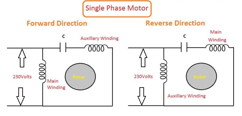 Single Phase Induction Motor Forward Reverse