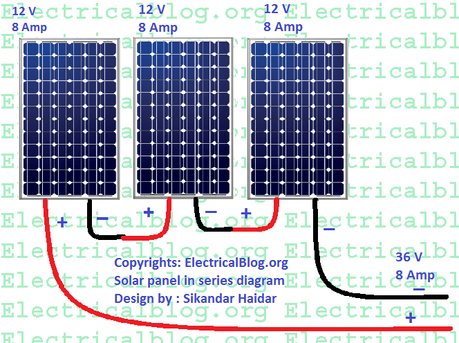download schema caravan solar panel wiring diagram full