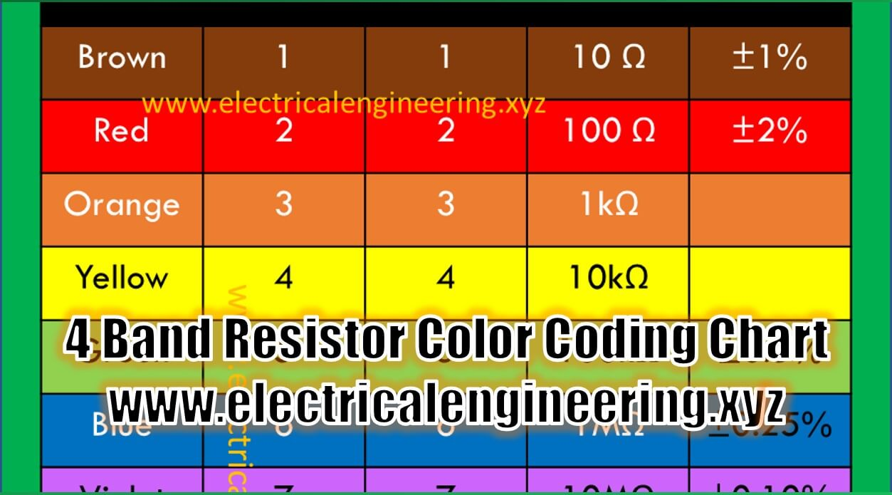 4 Band Resistor Color Coding Chart Electrical Engineering Xyz