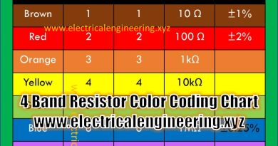 4-band-resistor-color-coding-chart