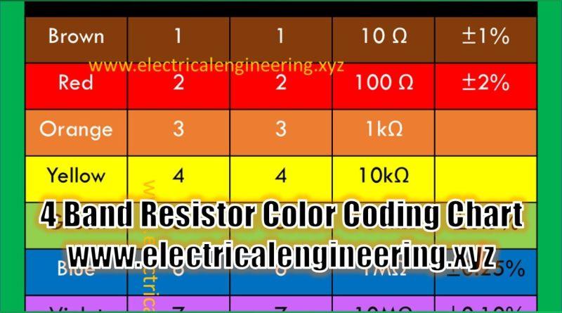 4-band-resistor-color-coding-chart