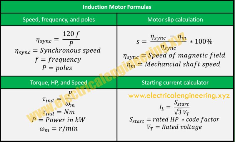 induction-motor-formulas