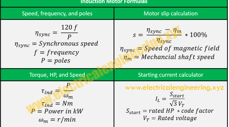 induction-motor-formulas