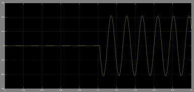 analysis-of-50-kva-distribution-transformer-using-simulink-tool-pic2