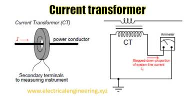 current-transformer-whitepaper
