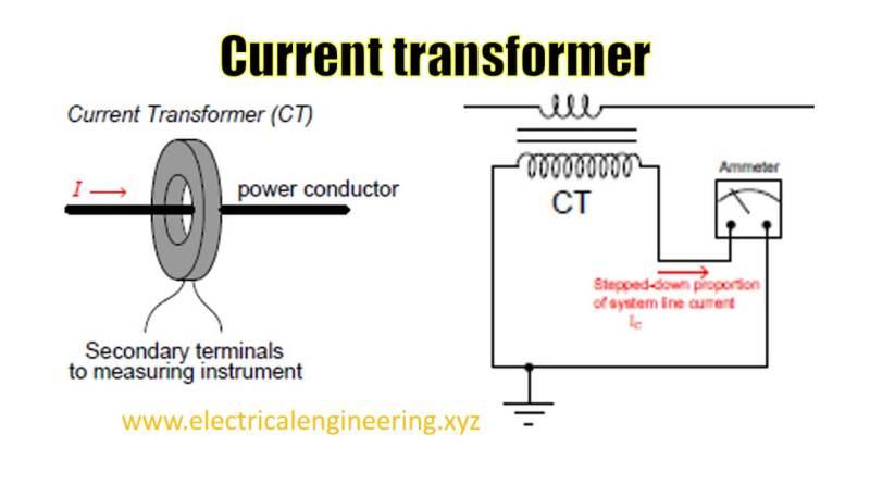 current-transformer-whitepaper