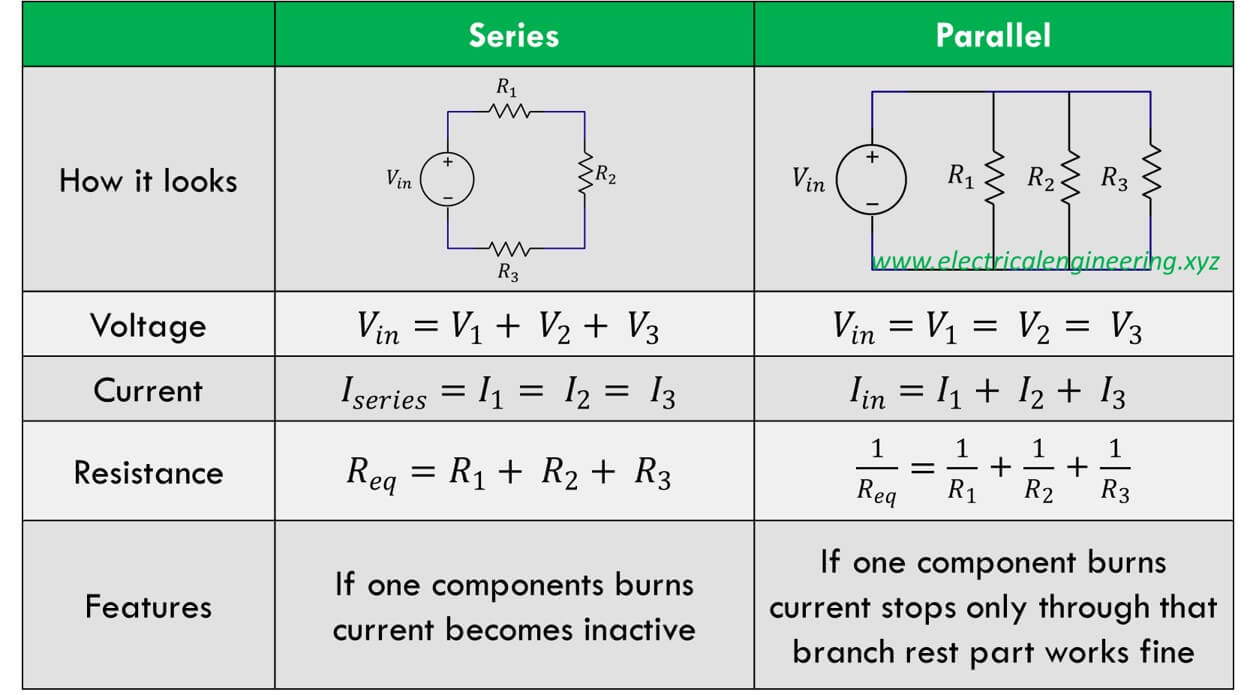 Parallel Circuit Power Factor Formula Guide And Troubleshooting Of Series 5 Differences Between Circuits Calculator Rlc
