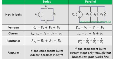 top-5-differences-between-series-and-parallel-circuits