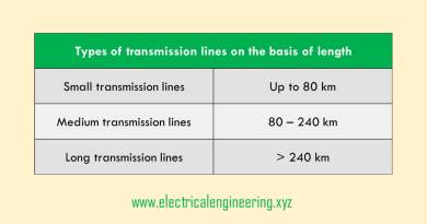 3-different-types-of-transmission-lines-on-the-basis-of-length