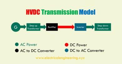 hvdc-power-transmission-model