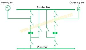double-bus-bar-with-bypass-isolator