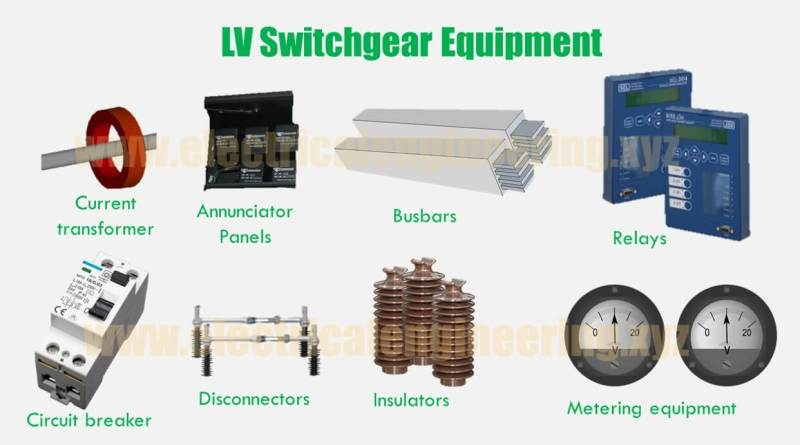 lv-switchgear-components