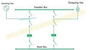 main-and-transfer-bus-bar