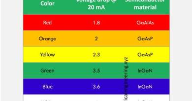 led-voltage-drop-chart-voltage-by-color