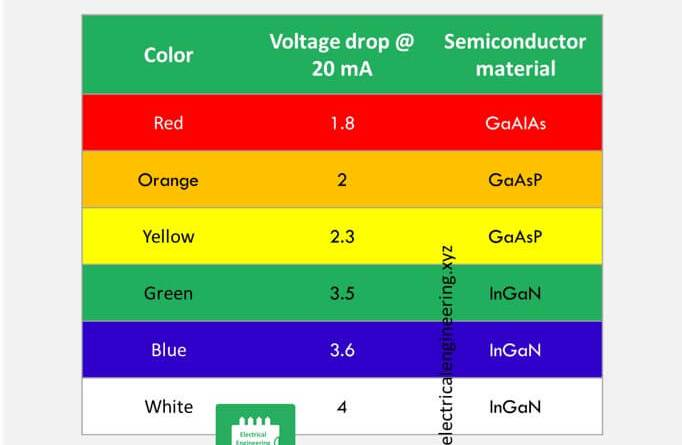 led-voltage-drop-chart-voltage-by-color