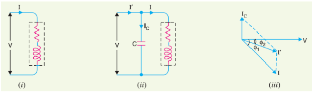 Power Factor improvement by a capacitor