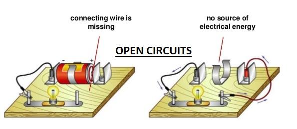open-circuits