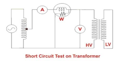 short-circuit-test-of-a-transformer