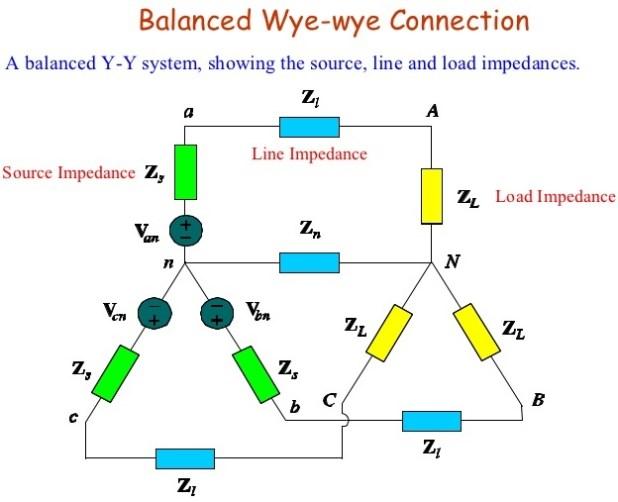 3-phase-balanced-y-y-circuits