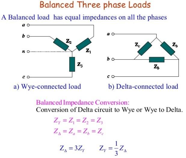 3-phase-loads-balanced