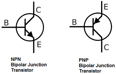 Stupendous Bipolar Junction Transistor Bjt Schematic Diagram Electrical Wiring 101 Cominwise Assnl