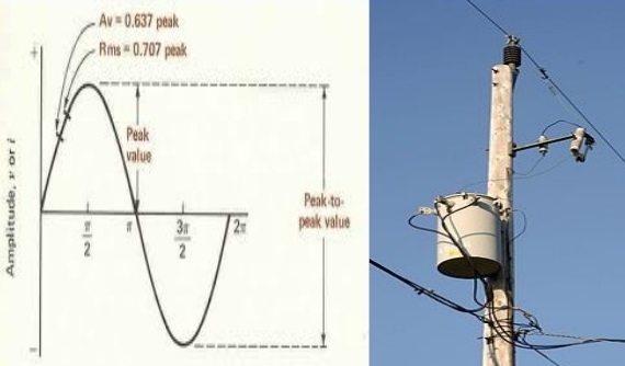 single-phase-power-circuits