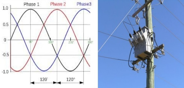 three-phase-power-circuits