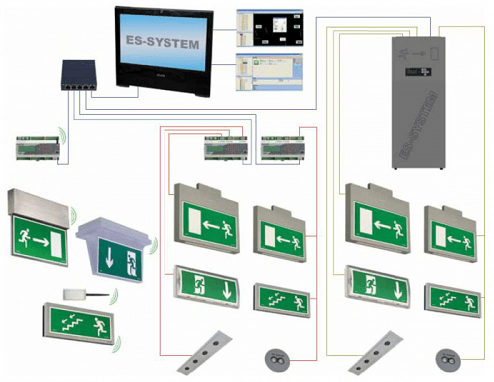 Emergency Lighting System