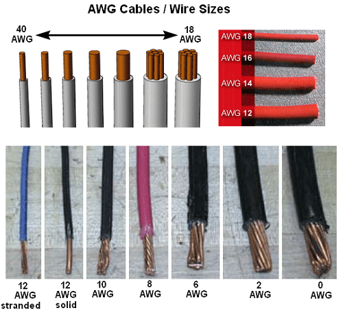 Common US Wire Gauges - AWG Gauges Vs Current Ratings