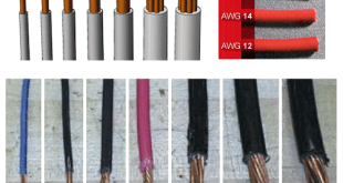 Common US Wire Gauges – AWG Gauges Vs Current Ratings