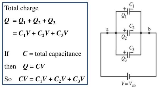 capacitors in parallel