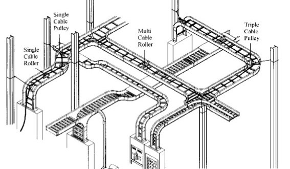 typical design philosophy of cable trays for power plant