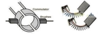 dc motor brushes