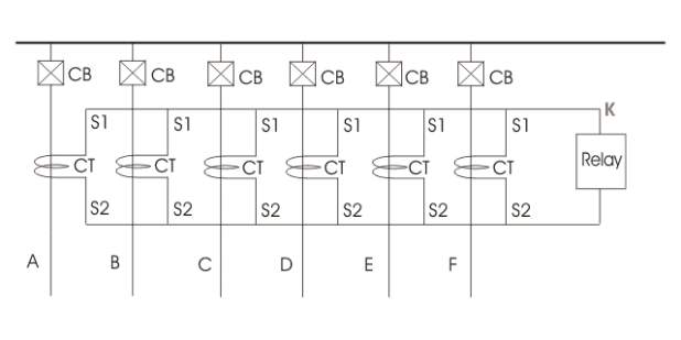 Differential Busbar Protection relay arrangement