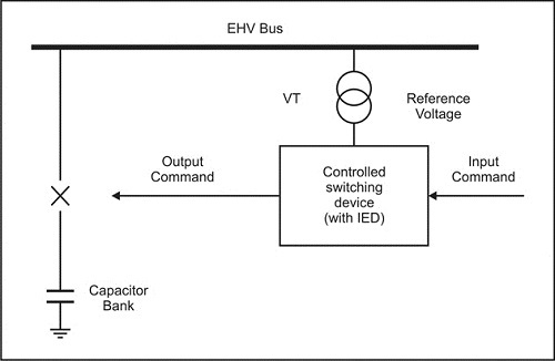 Smart Transient Free Switching Of Switchgears Electrical