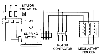 Slip Ring Motor Starter Wiring Diagram - Mack Wiring Diagrams -  1990-300zx.yenpancane.jeanjaures37.fr | Wound Rotor Motor Wiring Diagram |  | Wiring Diagram Resource