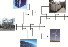 Planning & Design, Power & Energy Sector, Technology updates, latest updates on energy and Power Today | Optimal Placement Techniques for Distributed Generation - Electrical India Magazine on Power & Electrical products, Renewable Energy, Transformers, Switchgear & Cables