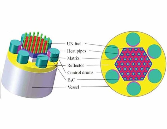 Portable 10 Mw Nuclear Reactor Fig 2
