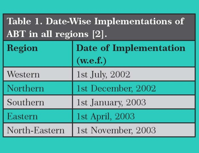 Date Wise Implementations Of Abt In All Regions