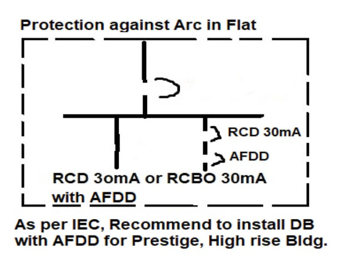 Protection Against Arc In Flat
