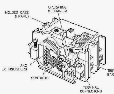 Tesys U Wiring Diagram