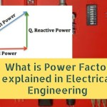 Power Factor explained