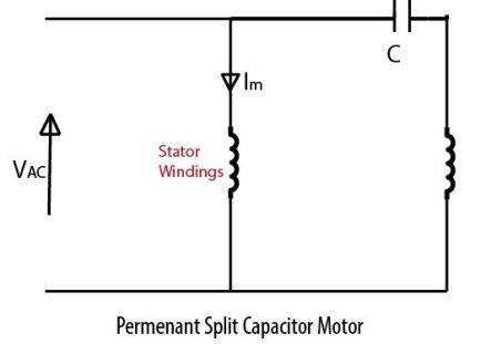 Permenant Split Capacitor Motor