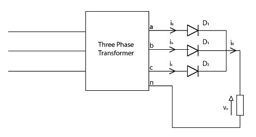 Three phase half wave diode rectifier