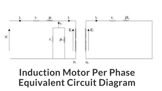 induction motor equivalent circuit
