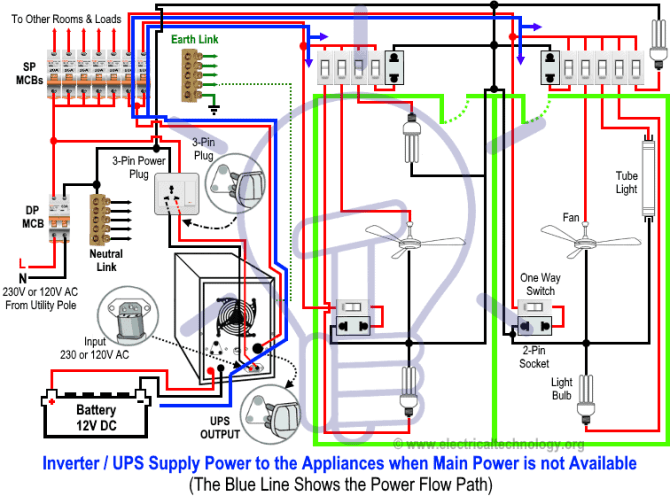 how to connect automatic ups / inverter to the home supply