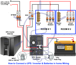 Manual & Auto UPS  Inverter Wiring Diagram with