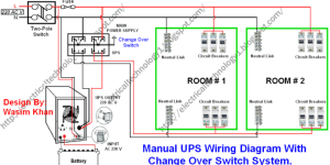 Manual UPS Wiring Diagram With Change Over Switch System
