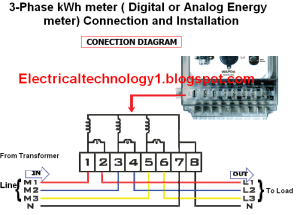 How To Wire a 3Phase kWh Meter? Installation of 3Phase