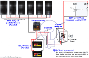 How to Install a Solar Panel ? Design & Calculation  Step by Step Process